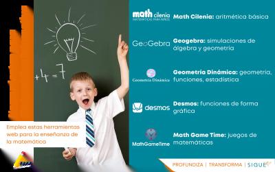 Hoy en la campaña de InfoTips te presentamos las Herramientas Web para Matemática Interactiva